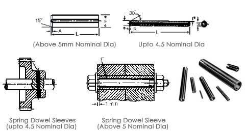 Spring Dowel Sleeves on fan motor wiring diagram